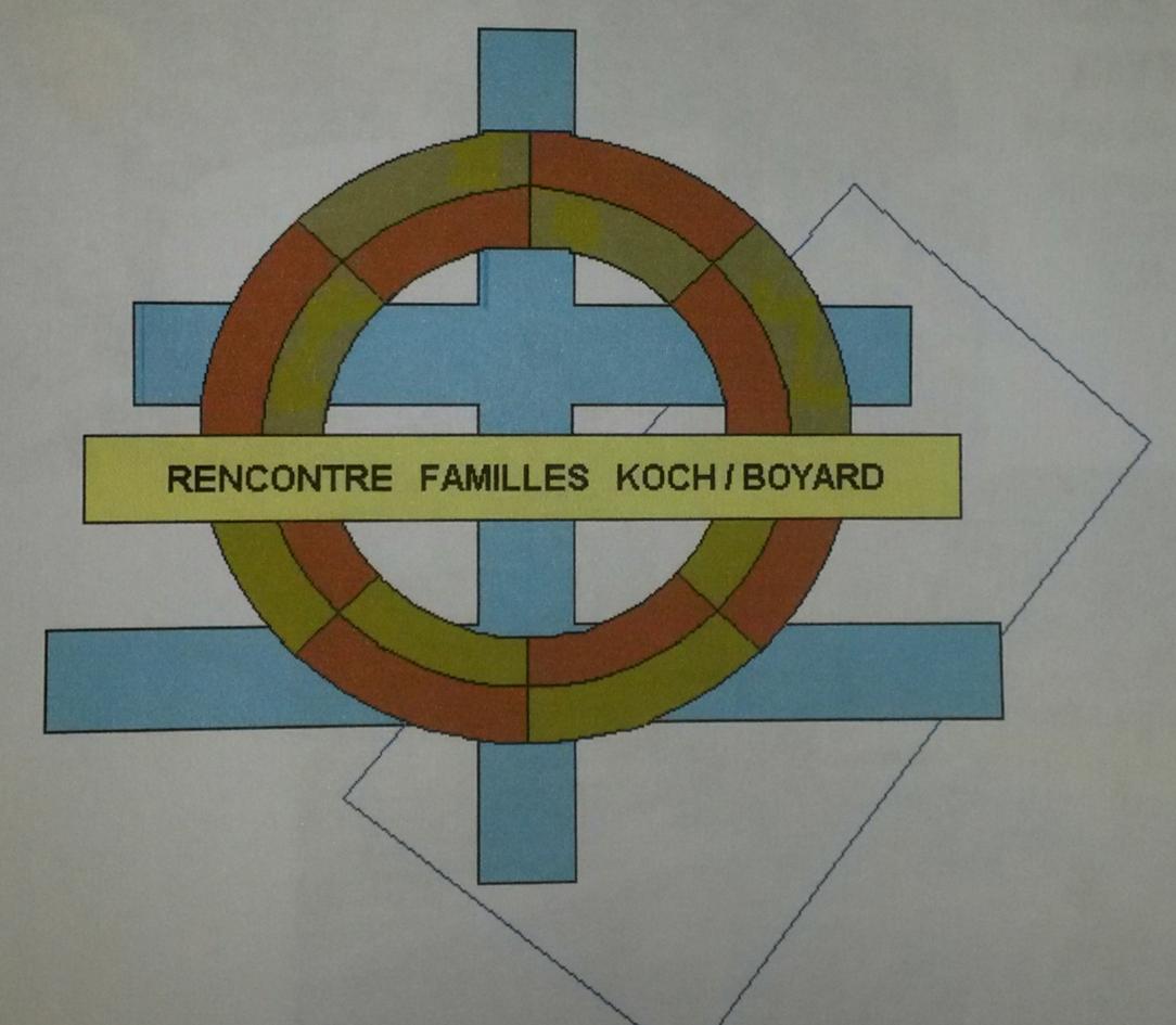 RENCONTRES DES FAMILLES KOCH-BOYARD